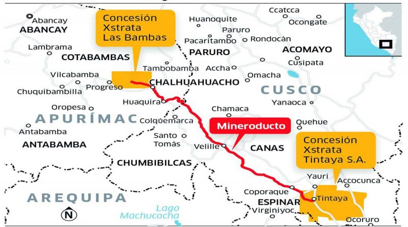 mineroducto-lasbambas